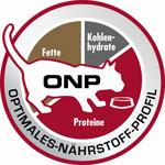 Optimales-Nährstoff-Profil